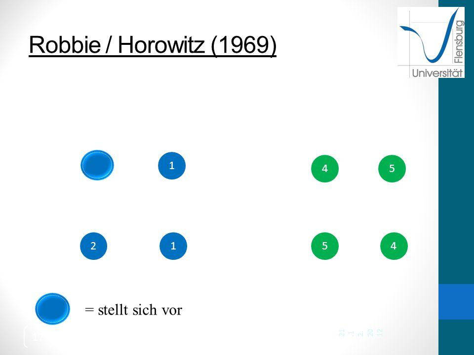 17 21.12. 20 12 Robbie / Horowitz (1969) 2 1 145 54 = stellt sich vor