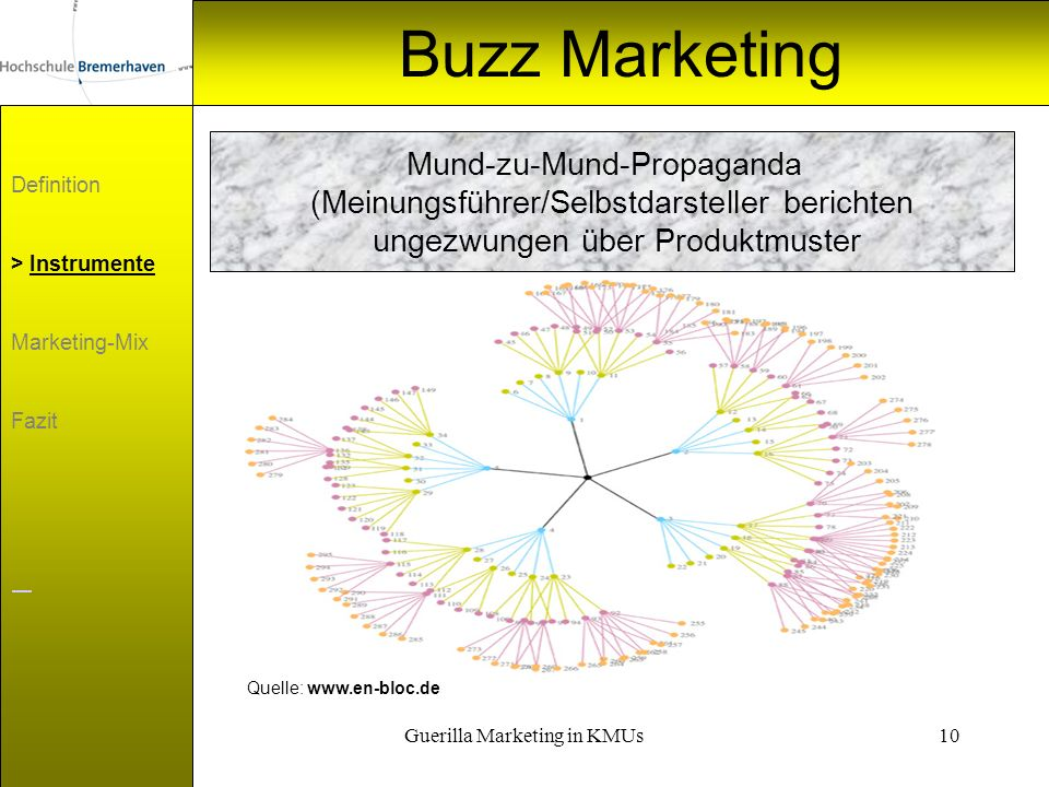 Guerilla Marketing in KMUs10 Buzz Marketing Definition > Instrumente Marketing-Mix Fazit Mund-zu-Mund-Propaganda (Meinungsführer/Selbstdarsteller beri