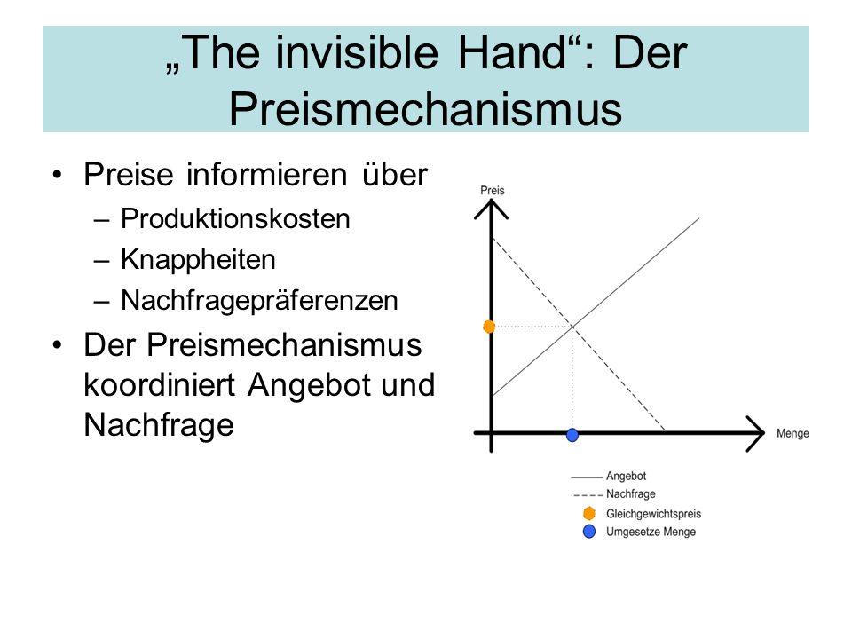 The invisible Hand: Der Preismechanismus Preise informieren über –Produktionskosten –Knappheiten –Nachfragepräferenzen Der Preismechanismus koordinier