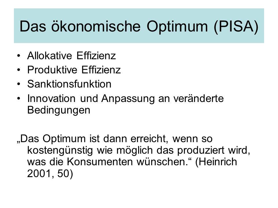 Das ökonomische Optimum (PISA) Allokative Effizienz Produktive Effizienz Sanktionsfunktion Innovation und Anpassung an veränderte Bedingungen Das Opti