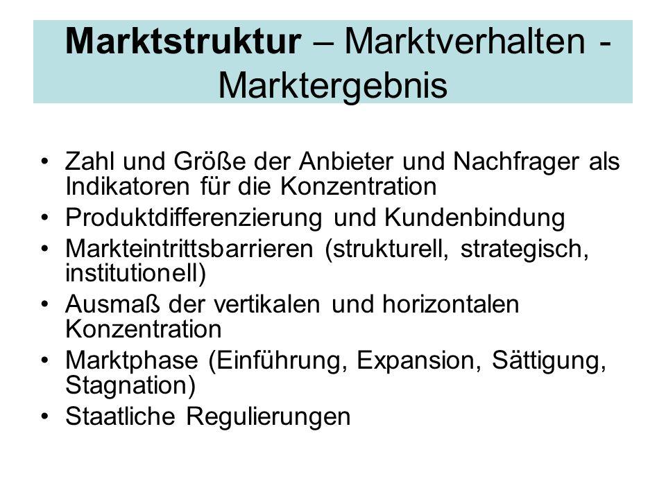 Marktstruktur – Marktverhalten - Marktergebnis Zahl und Größe der Anbieter und Nachfrager als Indikatoren für die Konzentration Produktdifferenzierung