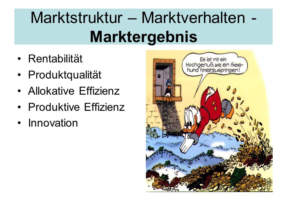 Marktstruktur – Marktverhalten - Marktergebnis Rentabilität Produktqualität Allokative Effizienz Produktive Effizienz Innovation