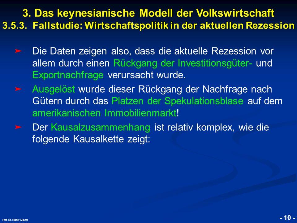 © RAINER MAURER, Pforzheim - 10 - Prof. Dr. Rainer Maurer Die Daten zeigen also, dass die aktuelle Rezession vor allem durch einen Rückgang der Invest