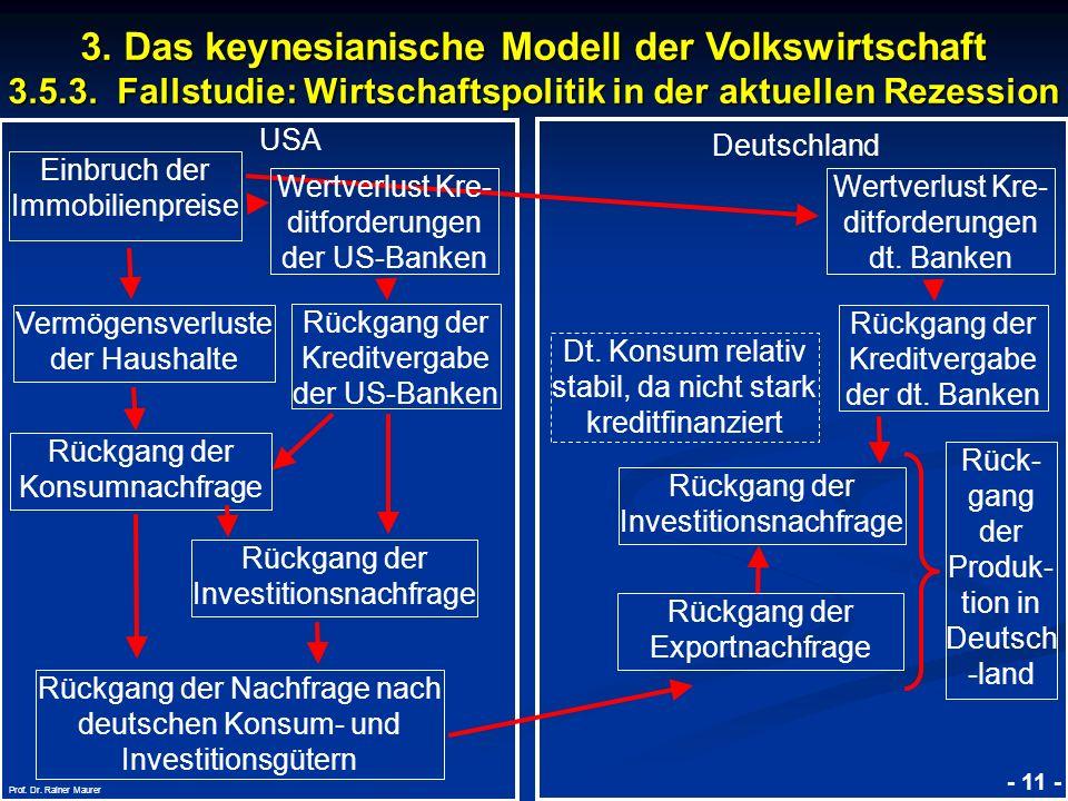 © RAINER MAURER, Pforzheim - 11 - Prof. Dr. Rainer Maurer USA Deutschland Einbruch der Immobilienpreise Vermögensverluste der Haushalte Rückgang der K