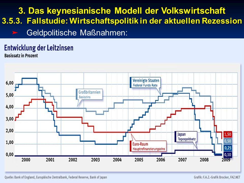© RAINER MAURER, Pforzheim - 14 - Prof. Dr. Rainer Maurer Geldpolitische Maßnahmen: 3. Das keynesianische Modell der Volkswirtschaft 3.5.3. Fallstudie