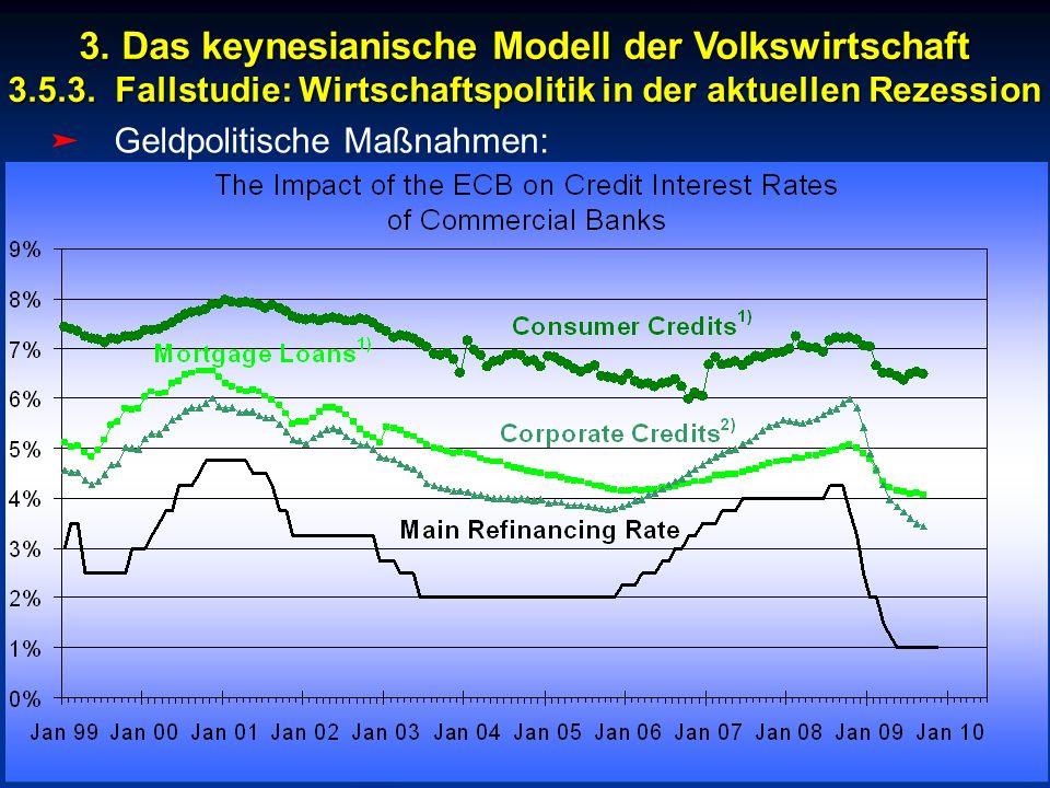 © RAINER MAURER, Pforzheim - 15 - Prof. Dr. Rainer Maurer Geldpolitische Maßnahmen: 3. Das keynesianische Modell der Volkswirtschaft 3.5.3. Fallstudie