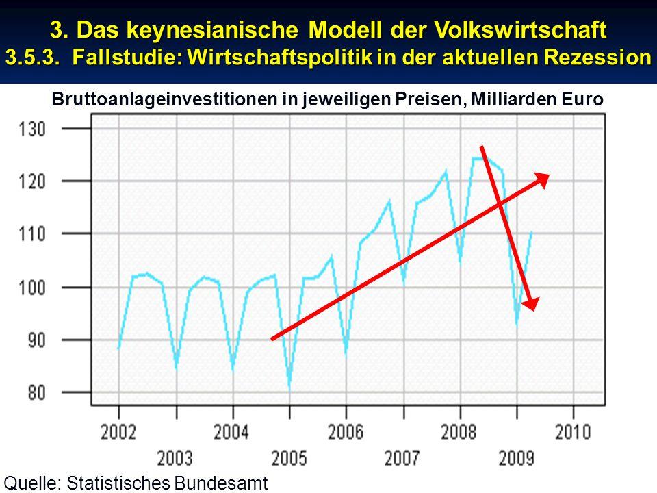 © RAINER MAURER, Pforzheim - 6 - Prof. Dr. Rainer Maurer Bruttoanlageinvestitionen in jeweiligen Preisen, Milliarden Euro 3. Das keynesianische Modell