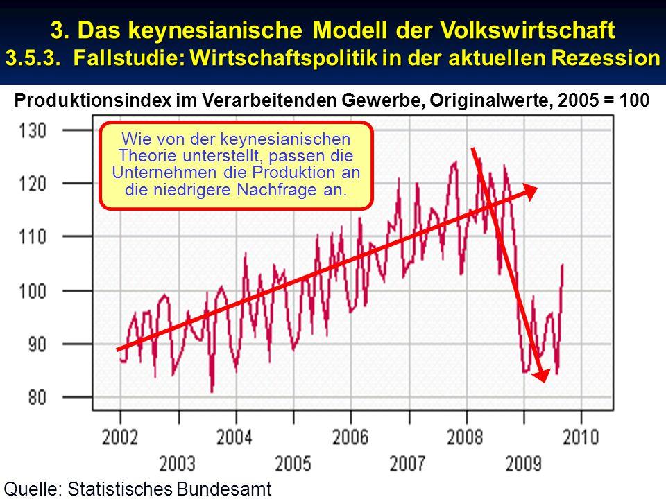 © RAINER MAURER, Pforzheim - 9 - Prof. Dr. Rainer Maurer Produktionsindex im Verarbeitenden Gewerbe, Originalwerte, 2005 = 100 3. Das keynesianische M