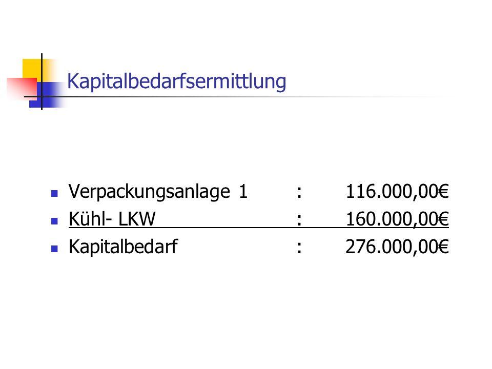 Kapitalbedarfsermittlung Verpackungsanlage 1:116.000,00 Kühl- LKW:160.000,00 Kapitalbedarf:276.000,00