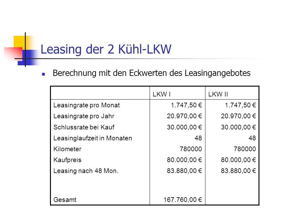 Leasing der 2 Kühl-LKW Berechnung mit den Eckwerten des Leasingangebotes LKW ILKW II Leasingrate pro Monat 1.747,50 Leasingrate pro Jahr 20.970,00 Sch