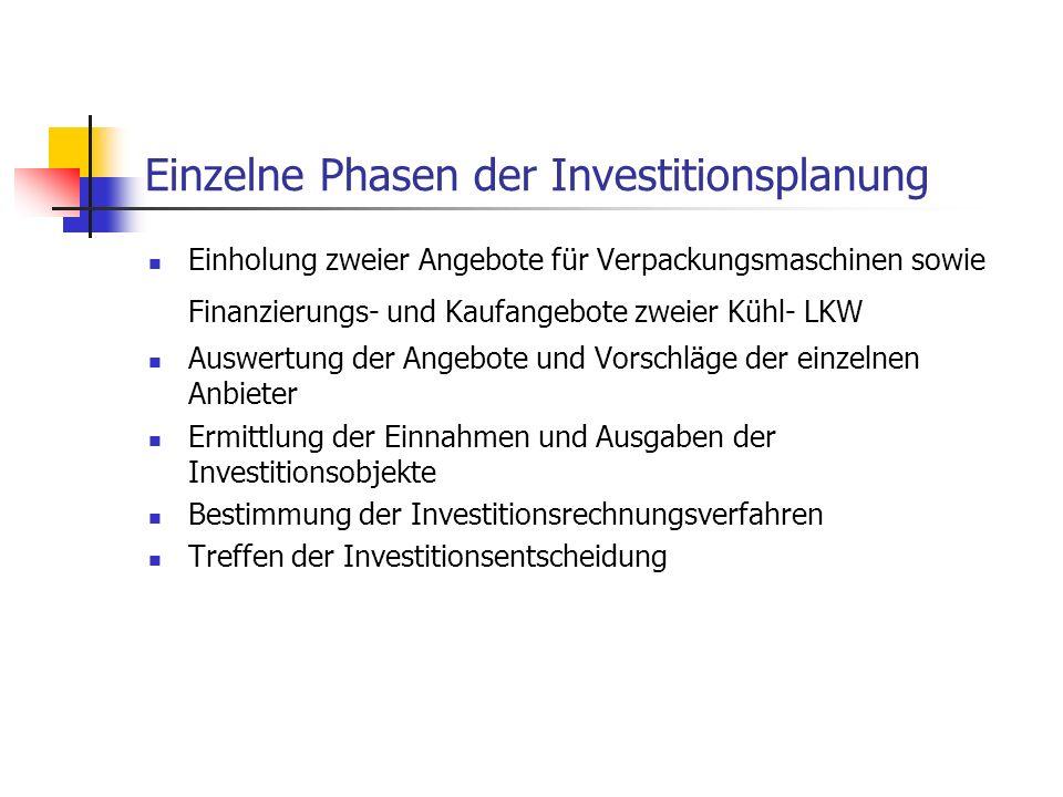 Einzelne Phasen der Investitionsplanung Einholung zweier Angebote für Verpackungsmaschinen sowie Finanzierungs- und Kaufangebote zweier Kühl- LKW Ausw