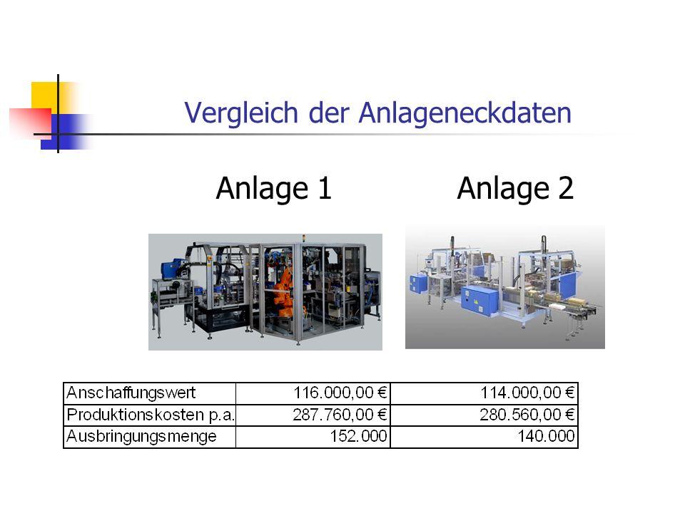 Vergleich der Anlageneckdaten Anlage 1 Anlage 2