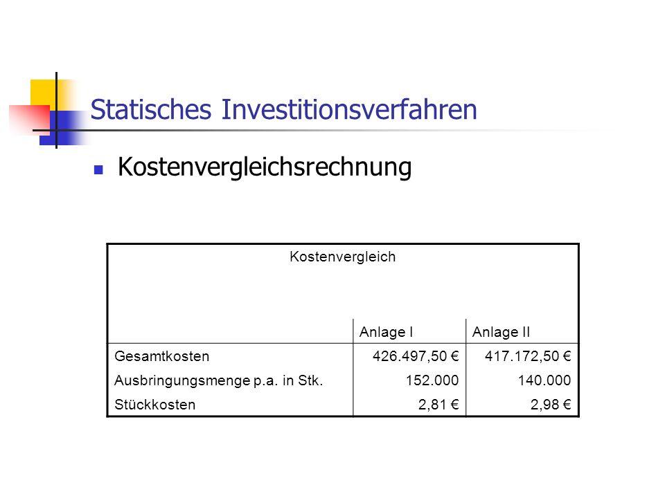 Statisches Investitionsverfahren Kostenvergleichsrechnung Kostenvergleich Anlage IAnlage II Gesamtkosten426.497,50 417.172,50 Ausbringungsmenge p.a. i