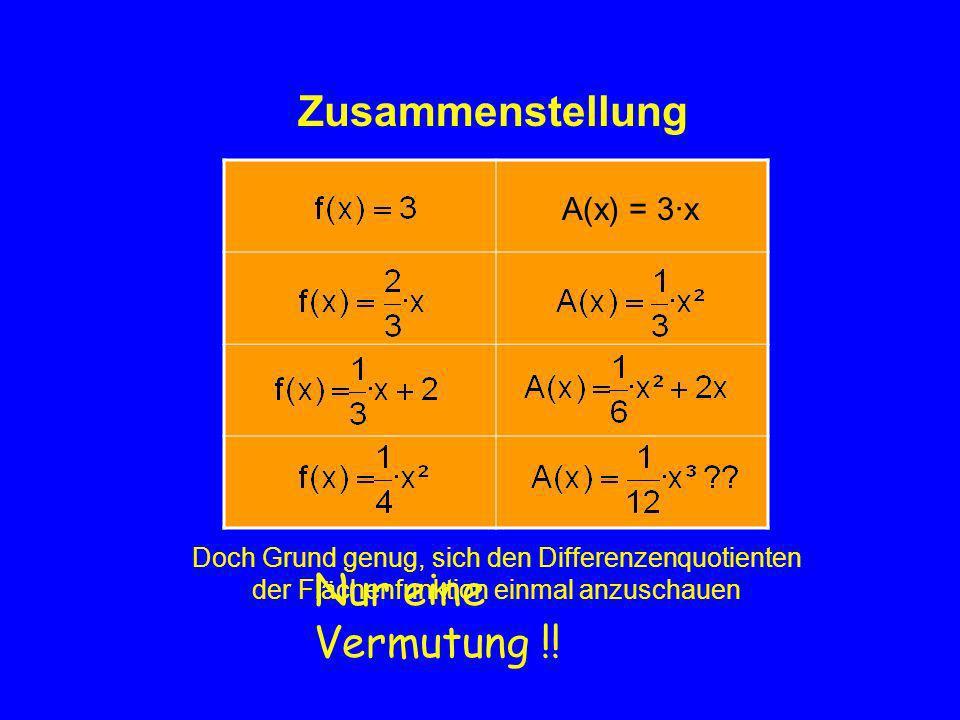 Zusammenstellung A(x) = 3·x Nur eine Vermutung !! Doch Grund genug, sich den Differenzenquotienten der Flächenfunktion einmal anzuschauen