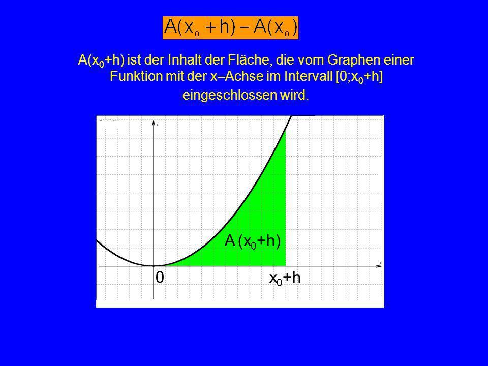 A (x 0 +h) 0x 0 +h A(x 0 +h) ist der Inhalt der Fläche, die vom Graphen einer Funktion mit der x–Achse im Intervall [0;x 0 +h] eingeschlossen wird.