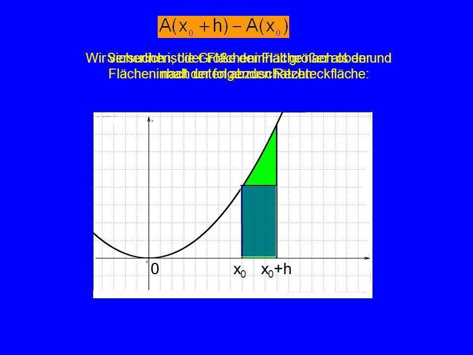 0x 0 +h Wir versuchen, die Größe der Fläche nach oben und nach unten abzuschätzen: x0x0 Sicherlich ist der Flächeninhalt größer als der Flächeninhalt