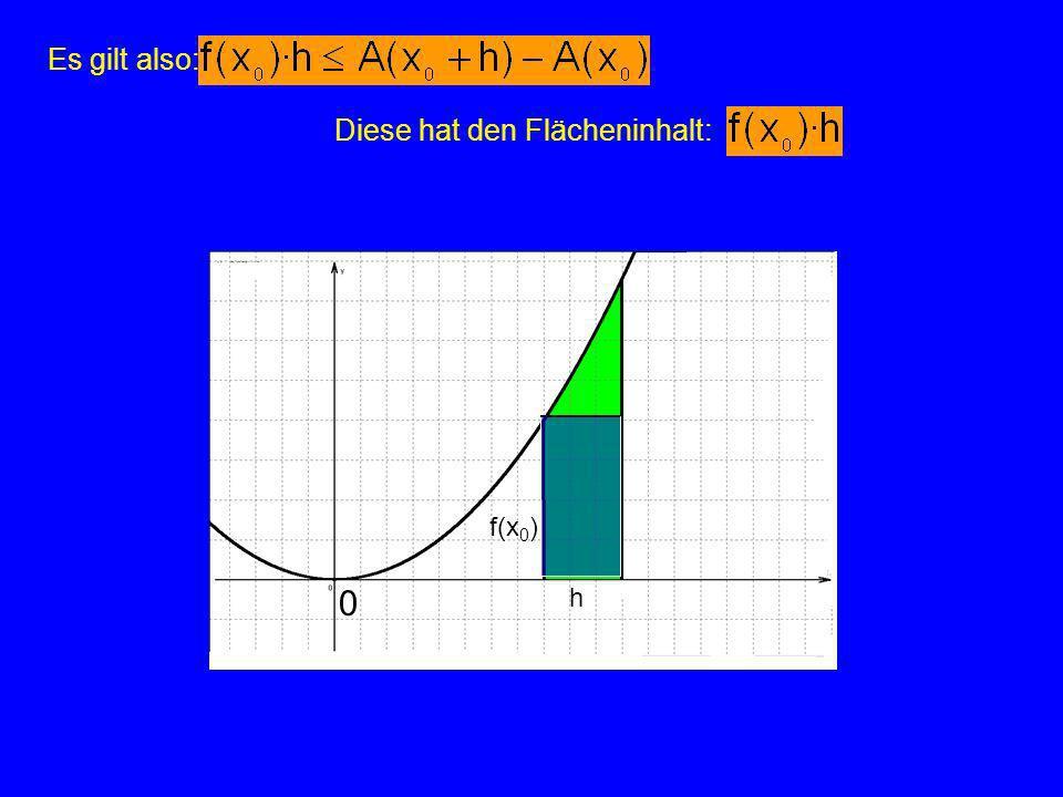 0 Diese hat den Flächeninhalt: f(x 0 ) h Es gilt also: