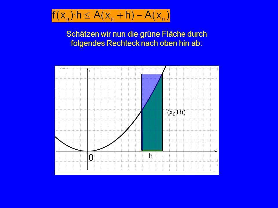 0 Schätzen wir nun die grüne Fläche durch folgendes Rechteck nach oben hin ab: h f(x 0 +h)