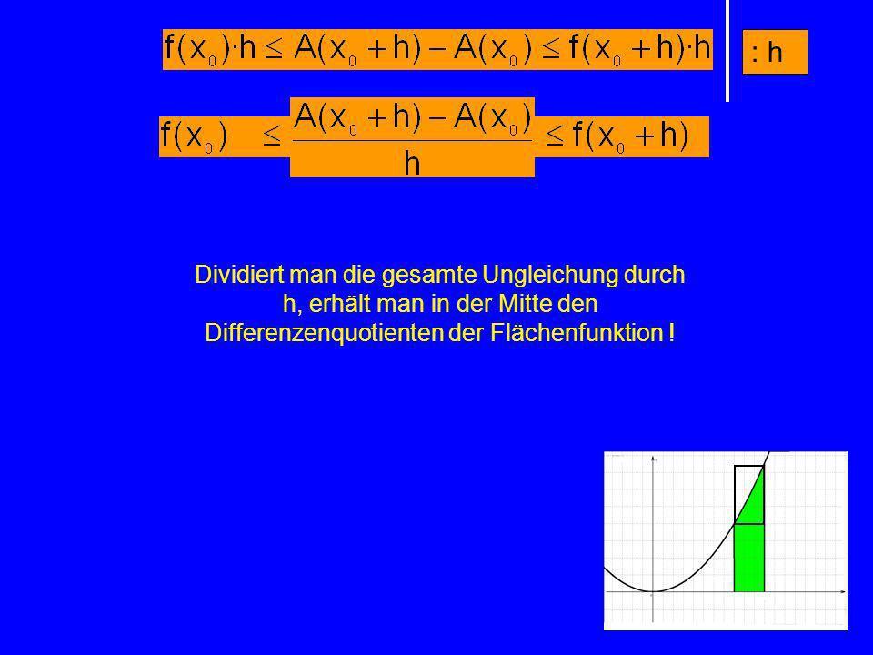 Dividiert man die gesamte Ungleichung durch h, erhält man in der Mitte den Differenzenquotienten der Flächenfunktion ! : h