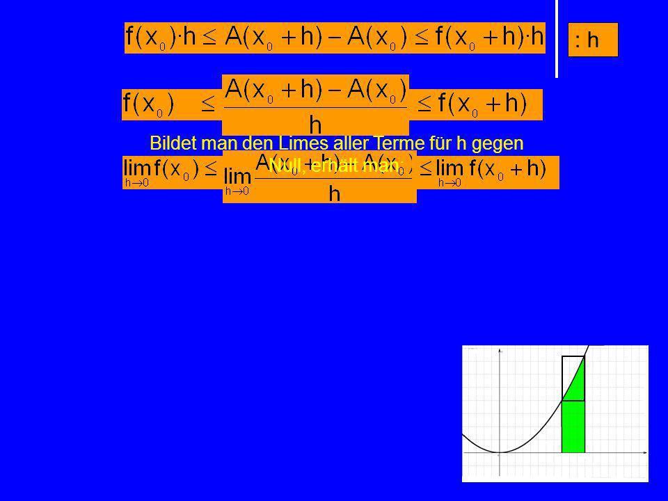 Bildet man den Limes aller Terme für h gegen Null, erhält man: