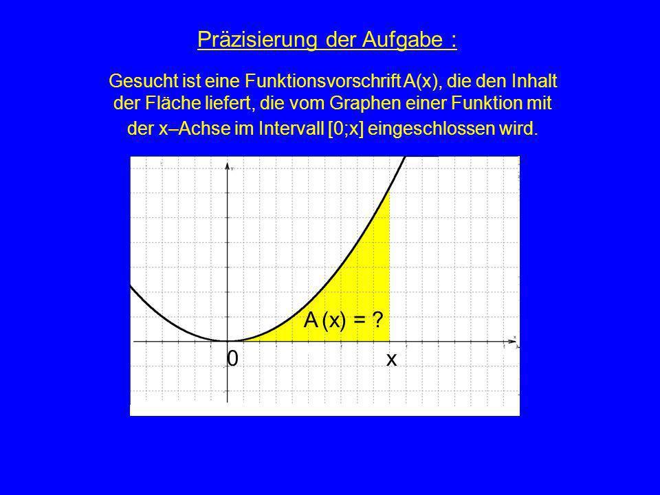 A (x) = ? Gesucht ist eine Funktionsvorschrift A(x), die den Inhalt der Fläche liefert, die vom Graphen einer Funktion mit der x–Achse im Intervall [0