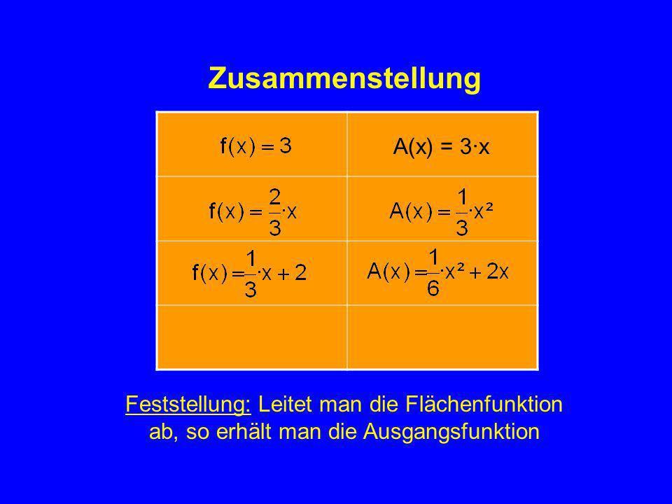 Zusammenstellung A(x) = 3·x Falls dies richtig sein sollte, wie könnte dann die Funktionsvorschrift der Flächenfunktion zu f mit lauten ?