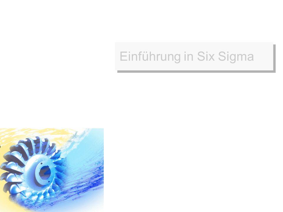 HS Vorlesung Quality Engineering, Alexander Frank Einführung6 Was ist Six Sigma.