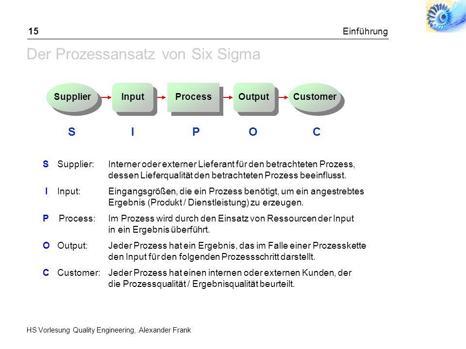 HS Vorlesung Quality Engineering, Alexander Frank Einführung15 S Supplier:Interner oder externer Lieferant für den betrachteten Prozess, dessen Liefer