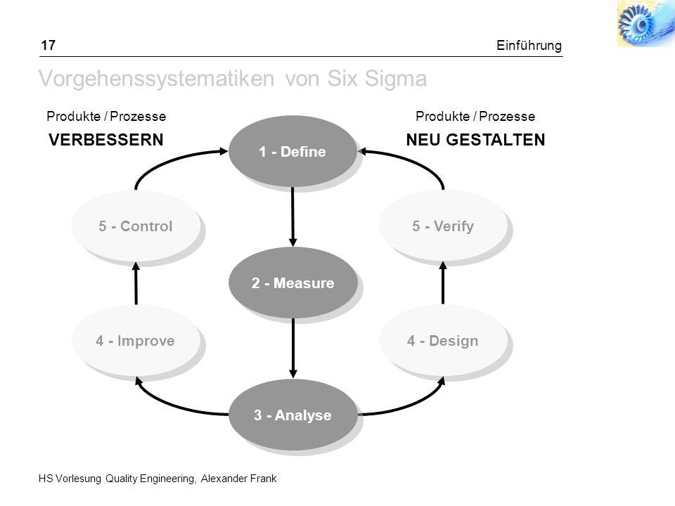 HS Vorlesung Quality Engineering, Alexander Frank Einführung17 Vorgehenssystematiken von Six Sigma 5 - Control 4 - Improve Produkte / Prozesse VERBESS