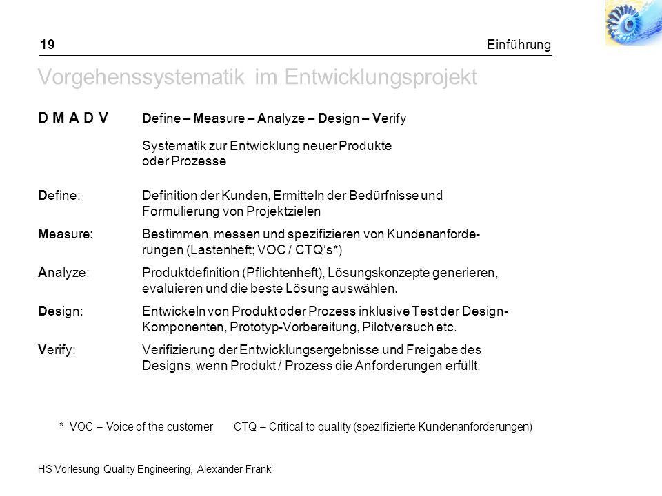 HS Vorlesung Quality Engineering, Alexander Frank Einführung19 Vorgehenssystematik im Entwicklungsprojekt D M A D V Define – Measure – Analyze – Desig