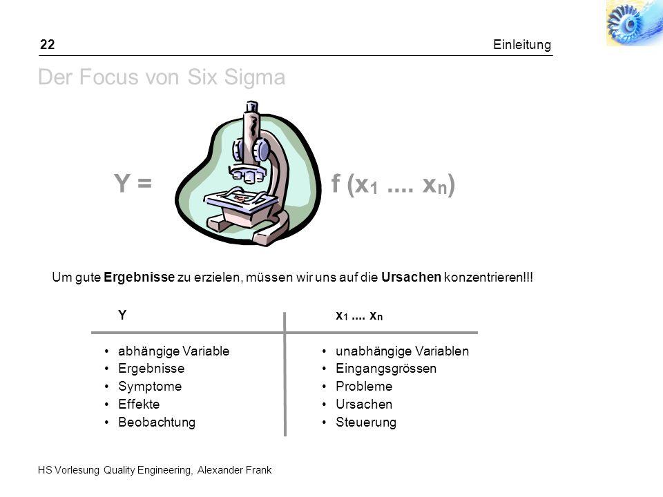 HS Vorlesung Quality Engineering, Alexander Frank Einleitung22 Der Focus von Six Sigma Um gute Ergebnisse zu erzielen, müssen wir uns auf die Ursachen