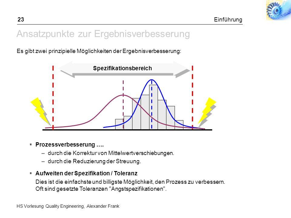 HS Vorlesung Quality Engineering, Alexander Frank Einführung23 Ansatzpunkte zur Ergebnisverbesserung Es gibt zwei prinzipielle Möglichkeiten der Ergeb