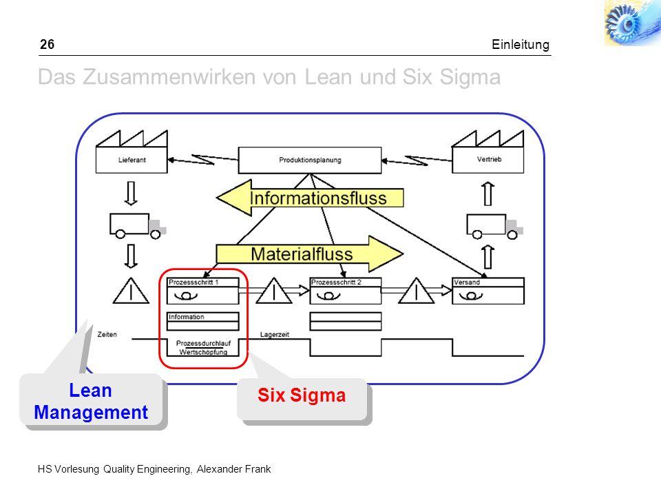HS Vorlesung Quality Engineering, Alexander Frank Einleitung26 Das Zusammenwirken von Lean und Six Sigma Six Sigma Lean Management