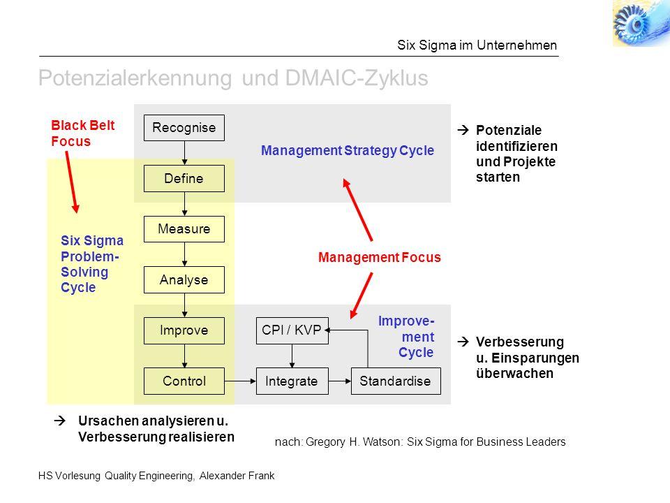 HS Vorlesung Quality Engineering, Alexander Frank Six Sigma im Unternehmen Potenzialerkennung und DMAIC-Zyklus Recognise Define Measure Analyse Improv
