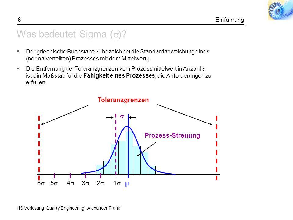 HS Vorlesung Quality Engineering, Alexander Frank Einführung8 Was bedeutet Sigma ( )? Der griechische Buchstabe bezeichnet die Standardabweichung eine