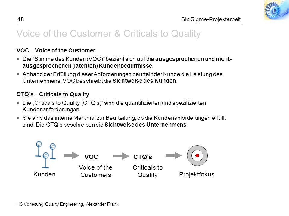 HS Vorlesung Quality Engineering, Alexander Frank Six Sigma-Projektarbeit48 Voice of the Customer & Criticals to Quality VOC – Voice of the Customer D