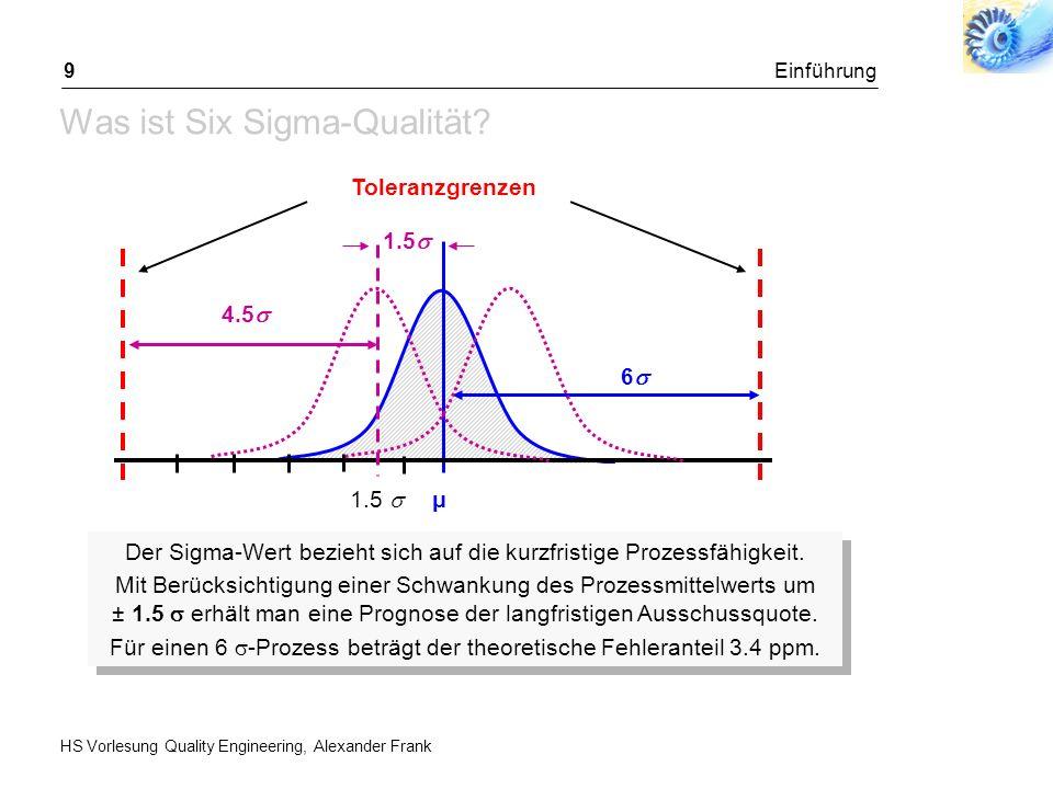 HS Vorlesung Quality Engineering, Alexander Frank Einführung9 Was ist Six Sigma-Qualität? Der Sigma-Wert bezieht sich auf die kurzfristige Prozessfähi