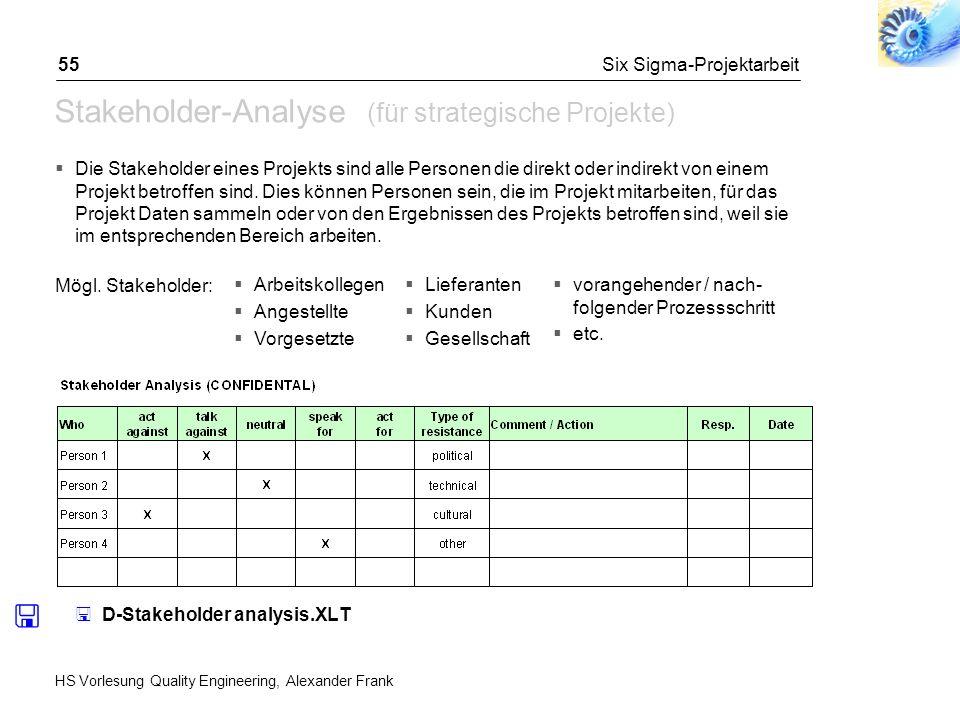 HS Vorlesung Quality Engineering, Alexander Frank Six Sigma-Projektarbeit55 Stakeholder-Analyse (für strategische Projekte) Die Stakeholder eines Proj