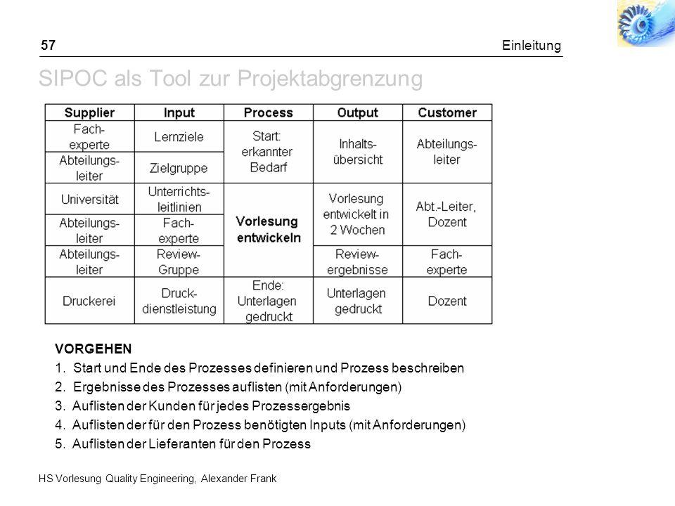 HS Vorlesung Quality Engineering, Alexander Frank Einleitung57 SIPOC als Tool zur Projektabgrenzung VORGEHEN 1. Start und Ende des Prozesses definiere