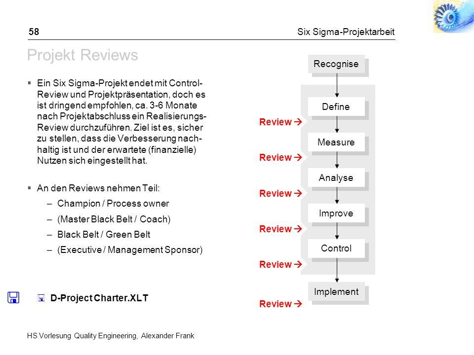 HS Vorlesung Quality Engineering, Alexander Frank Six Sigma-Projektarbeit58 Projekt Reviews Ein Six Sigma-Projekt endet mit Control- Review und Projek