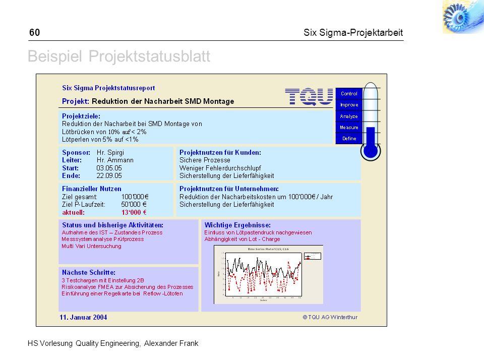 HS Vorlesung Quality Engineering, Alexander Frank Six Sigma-Projektarbeit60 Beispiel Projektstatusblatt