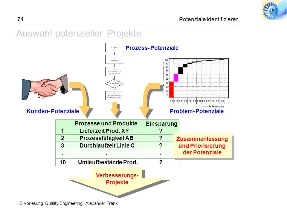 HS Vorlesung Quality Engineering, Alexander Frank Potenziale identifizieren74 Auswahl potenzieller Projekte Verbesserungs- Projekte Verbesserungs- Pro