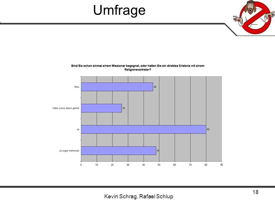 Kevin Schrag, Rafael Schlup 18 Umfrage