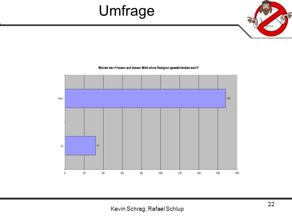 Kevin Schrag, Rafael Schlup 22 Umfrage