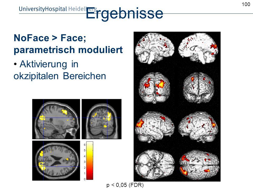 100 Ergebnisse NoFace > Face; parametrisch moduliert Aktivierung in okzipitalen Bereichen p < 0,05 (FDR)