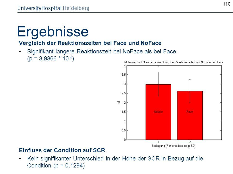 110 Ergebnisse Vergleich der Reaktionszeiten bei Face und NoFace Signifikant längere Reaktionszeit bei NoFace als bei Face (p = 3,9866 * 10 -4 ) Einfl