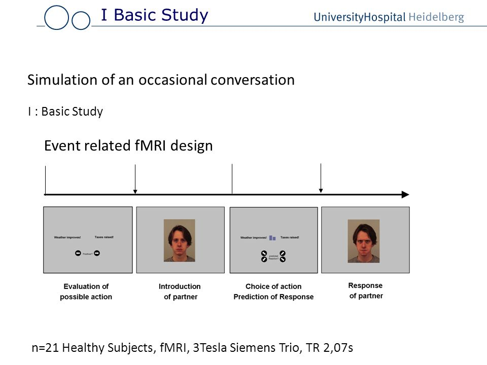 I : Basic Study Simulation of an occasional conversation n=21 Healthy Subjects, fMRI, 3Tesla Siemens Trio, TR 2,07s I Basic Study Event related fMRI d