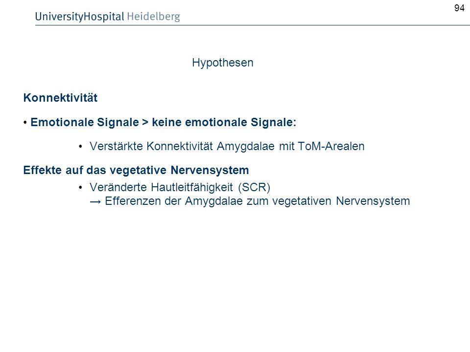 94 Hypothesen Konnektivität Emotionale Signale > keine emotionale Signale: Verstärkte Konnektivität Amygdalae mit ToM-Arealen Effekte auf das vegetati