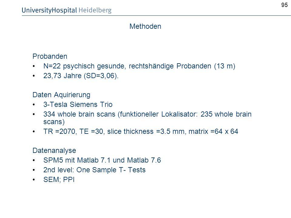 95 Methoden Probanden N=22 psychisch gesunde, rechtshändige Probanden (13 m) 23,73 Jahre (SD=3,06). Daten Aquirierung 3-Tesla Siemens Trio 334 whole b