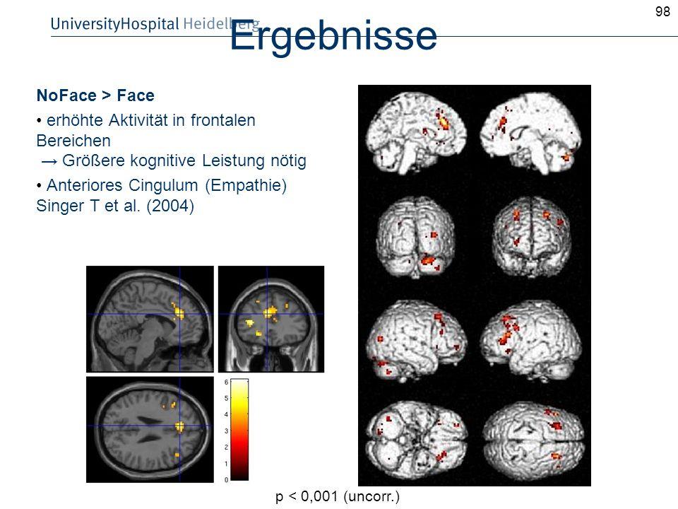 98 Ergebnisse NoFace > Face erhöhte Aktivität in frontalen Bereichen Größere kognitive Leistung nötig Anteriores Cingulum (Empathie) Singer T et al. (
